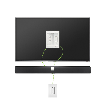 flat panel tv outlet routing illustration